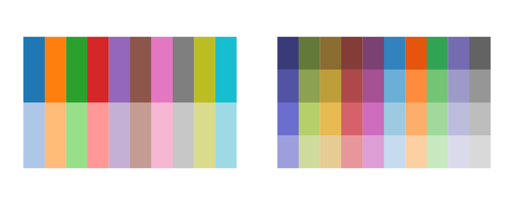 Diagrams - Introduction to Palette, Part 1